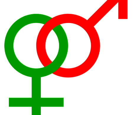 Male & Female Astrology
